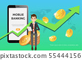 Web Page Design For Financial Concept 55444156