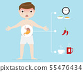 stomach pain cartoon flat design 55476434