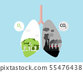 lung cancer with green tree forest and factory 55476438