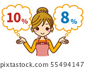 Reduced tax rate Housewife 55494147