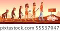 extinction of human species, evolution time line 55537047