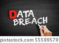 Data Breach text on blackboard 55599579