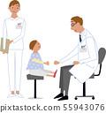 การดูแลทางการแพทย์ 55943076