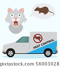 Pest control service car with mouse sign and cats head vector illustration. Getting rid of mice and 56003028