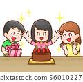生日慶祝,女性,女士 56010227