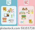 降低税率和标准税率 56355738