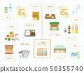 降低税率和标准税率 56355740