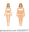 Woman weight loss with sport and diet. Vector illustrations in cartoon style 56580977