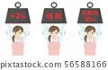 家庭主妇遭受消费税增加 56588166
