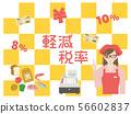 降低税率海报 56602837