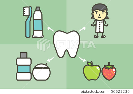 set of good for teeth, tooth and best friends 56623236