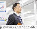 นักธุรกิจ,บริษ้ท,การค้า 56625663
