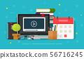 Webinar learning or video watching on computer screen vector illustration, flat cartoon working 56716245