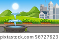 An outdoor scene with fountain 56727923