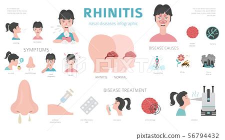 Nasal diseases. Rhinitis symptoms, treatment icon 56794432