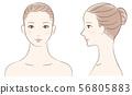 女性正面和輪廓設置 56805883