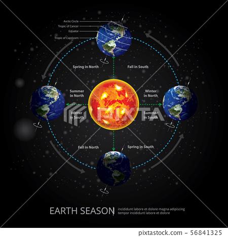 Earth Changing Season Vector Illustration 56841325