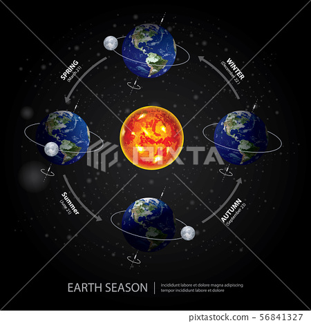Earth Changing Season Vector Illustration 56841327