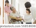 Nursing care facility visit 56858698