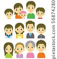 各种家庭成员,困扰面孔 56874280