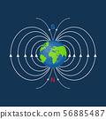 Scientific Magnetic Field Global Earth. Vector 56885487
