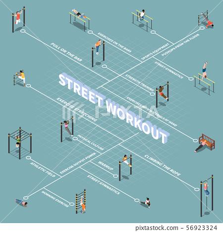 Street Workout Isometric Flowchart