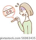 妊娠試驗藥物陽性,妊娠不耐煩 56963435