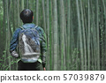 Overlay waterfall and forest on bag of  backpack 57039879