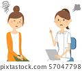 간호사 문진 설명 57047798