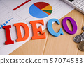iDeCo背景材料 57074583
