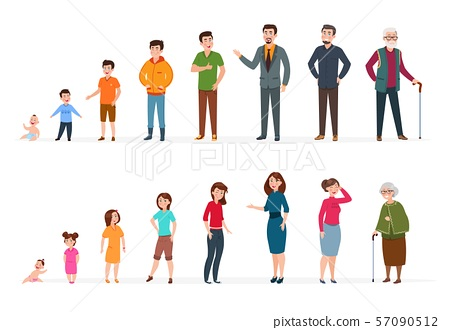 People generations of different ages. Man woman baby, kids teenagers, young adult elderly persons 57090512