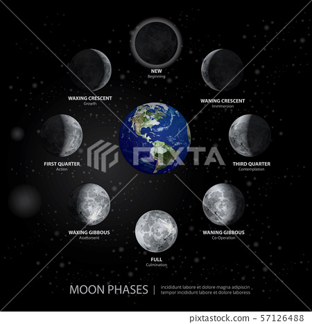 Movements of the Moon Phases Realistic Vector Illustration 57126488