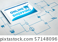 Shopping online and Internet money technology. 57148096