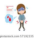 생리통 월경통 여성 통증 괴로워 57192335