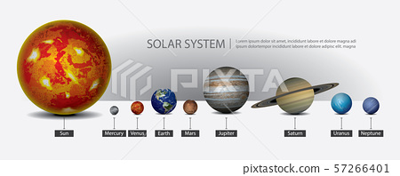 Solar System of our Planets Vector Illustration 57266401