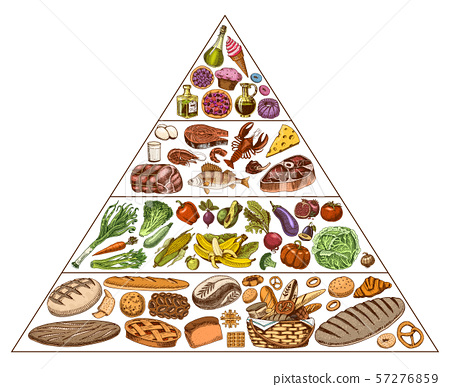 Healthy food plan pyramid. Infographics for Balanced Diet percentage. Lifestyle concept. Ingredients 57276859