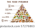 Healthy food plan pyramid. Infographics for Balanced Diet percentage. Lifestyle concept. Ingredients 57276863