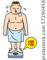 重量測量 57290456