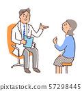 의사와 환자 57298445