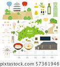 香川县特产产品观光插图集 57361946