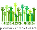 RecyclingSignHands.eps 57458376