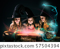 Three little witches 57504394