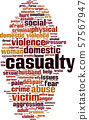 Casualty word cloud 57567947