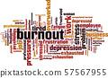 Burnout word cloud 57567955