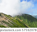 A mountain climber who walks along the Okagin Ginza mountain trail in the Northern Alps (Mt. 57592078