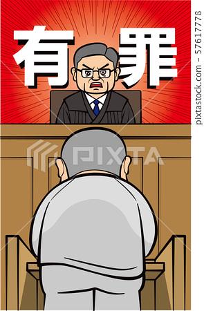 trial 57617778