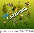 Camping Isometric Flowchart 57675166