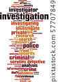 Investigation word cloud 57707849
