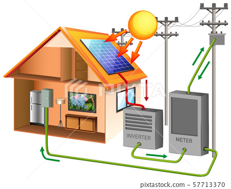 Solar power with solar cell on rooftop 57713370