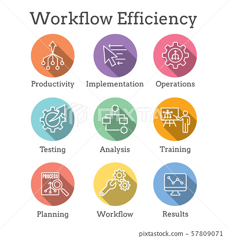 Workflow Efficiency Icon Set - has Operations, 57809071